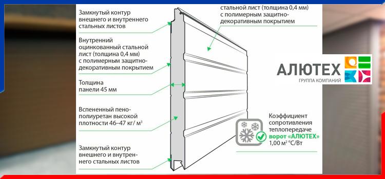 Особенности панелей ворот Alutech