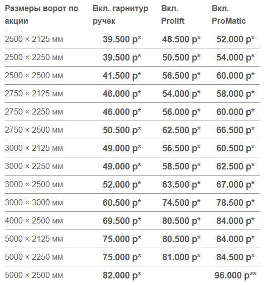 Таблица с ценами на ворота Херман