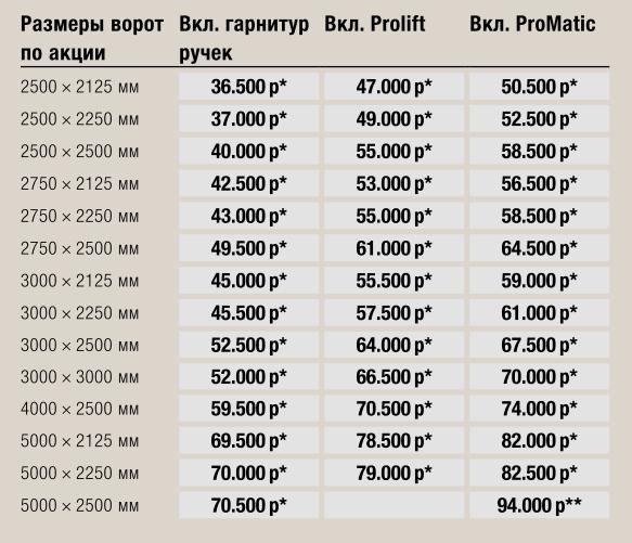 Таблица с ценами на ворота Херманн